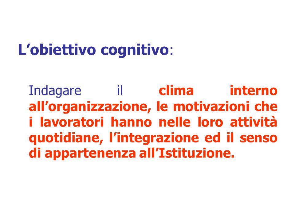 L'obiettivo cognitivo: