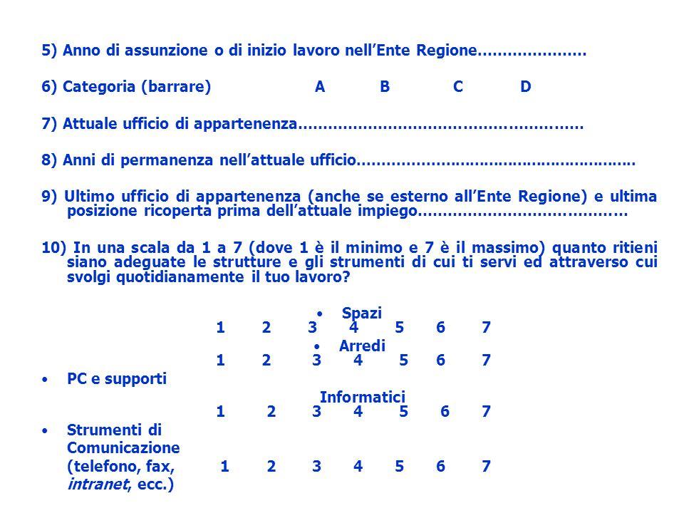 5) Anno di assunzione o di inizio lavoro nell'Ente Regione.…………………