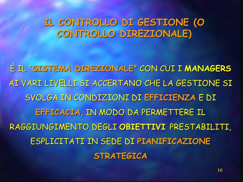 IL CONTROLLO DI GESTIONE (O CONTROLLO DIREZIONALE)