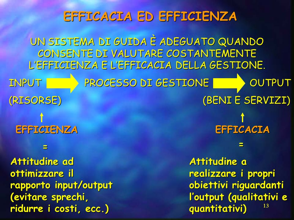 EFFICACIA ED EFFICIENZA