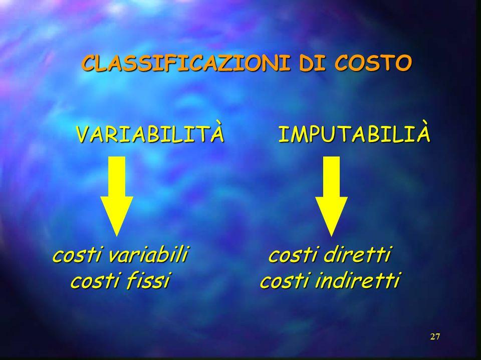 CLASSIFICAZIONI DI COSTO