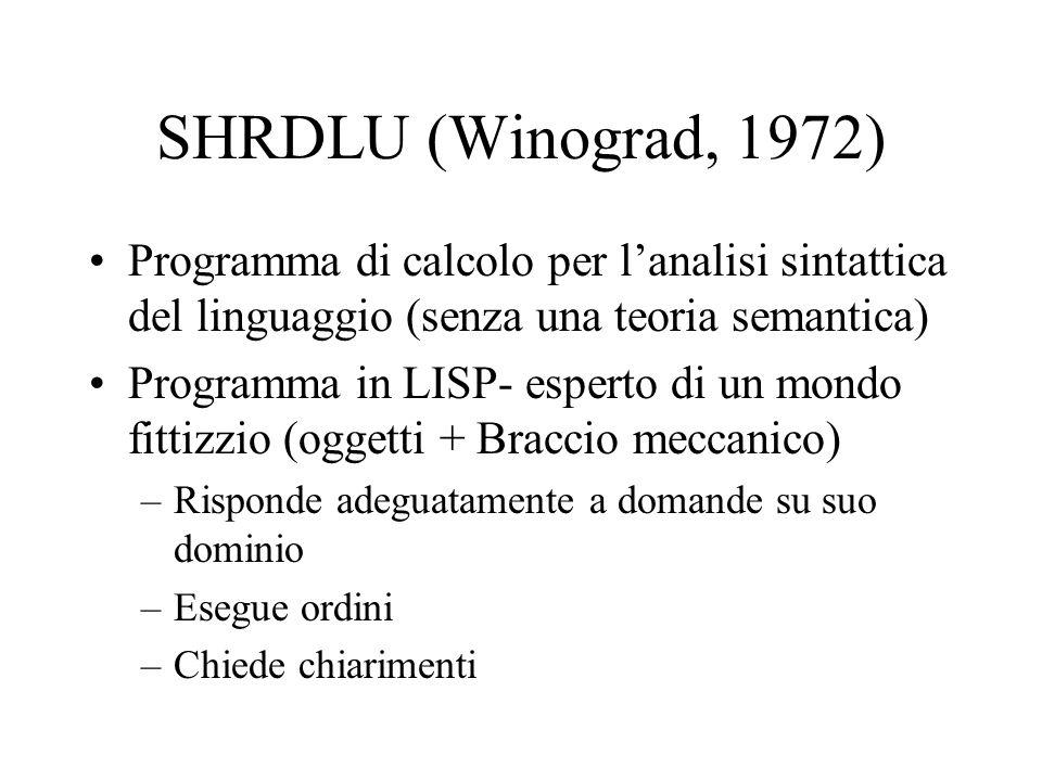SHRDLU (Winograd, 1972) Programma di calcolo per l'analisi sintattica del linguaggio (senza una teoria semantica)