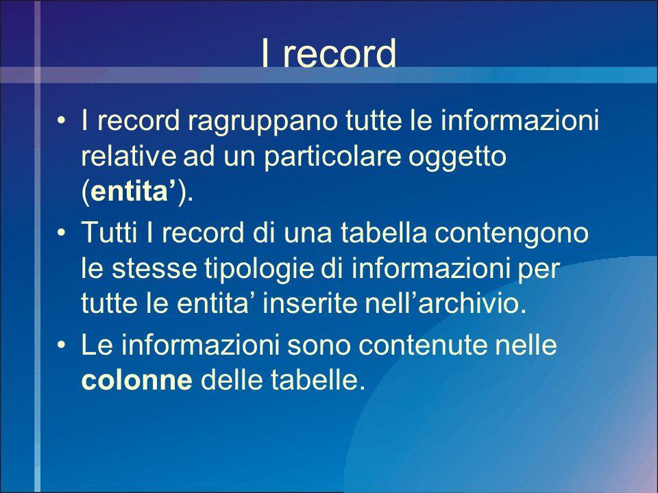 I record I record ragruppano tutte le informazioni relative ad un particolare oggetto (entita').