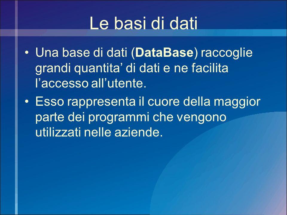 Le basi di dati Una base di dati (DataBase) raccoglie grandi quantita' di dati e ne facilita l'accesso all'utente.