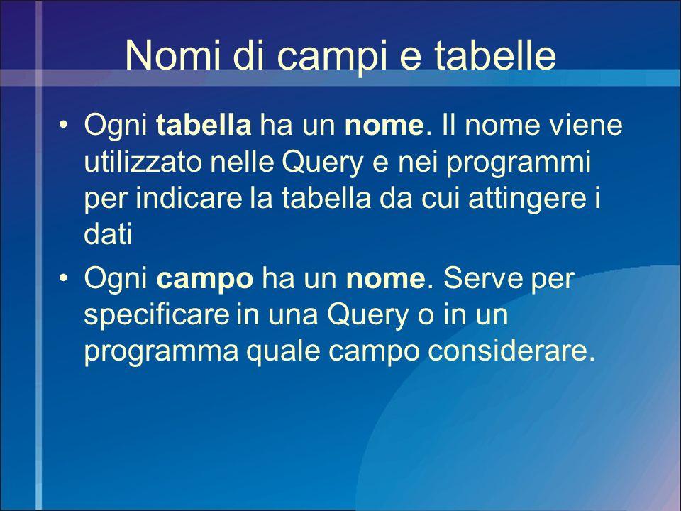 Nomi di campi e tabelle Ogni tabella ha un nome. Il nome viene utilizzato nelle Query e nei programmi per indicare la tabella da cui attingere i dati.