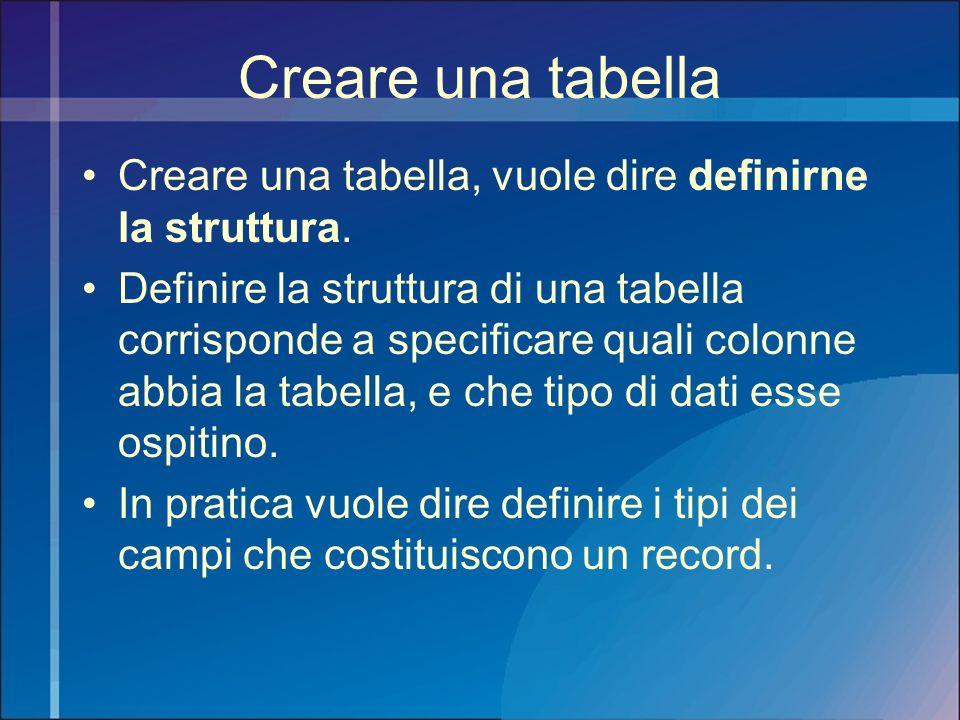 Creare una tabella Creare una tabella, vuole dire definirne la struttura.