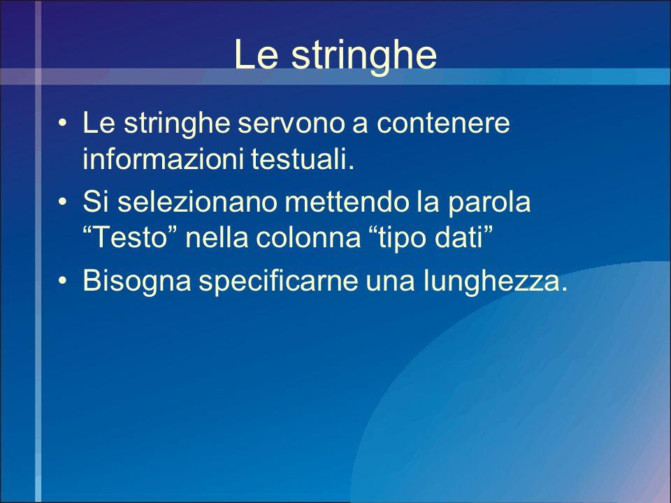 Le stringhe Le stringhe servono a contenere informazioni testuali.