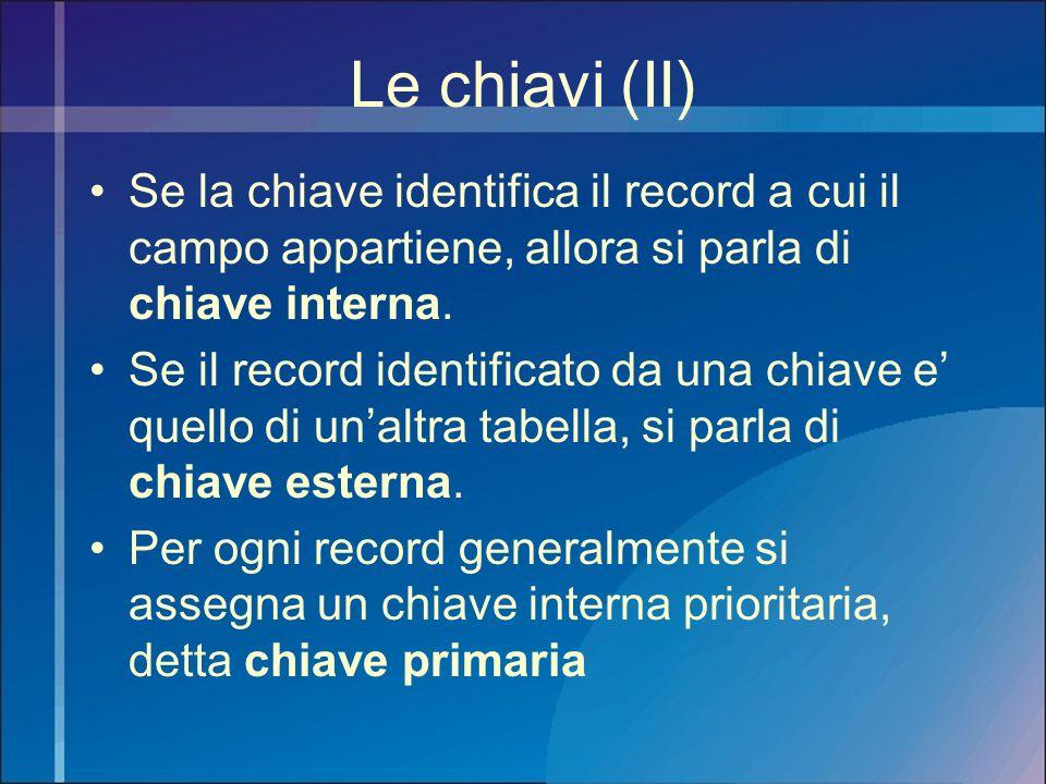 Le chiavi (II) Se la chiave identifica il record a cui il campo appartiene, allora si parla di chiave interna.