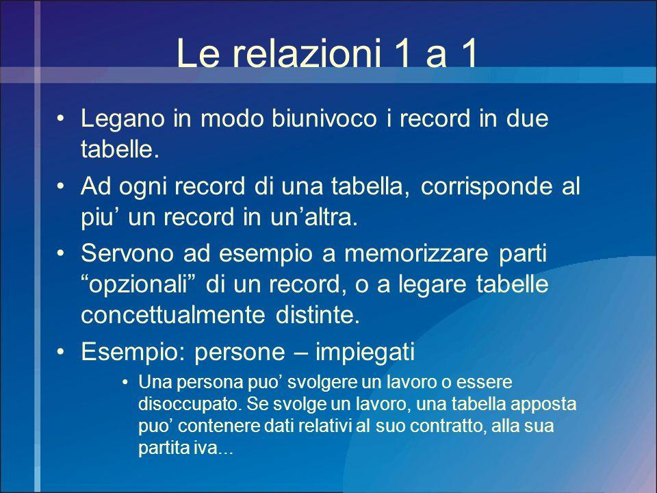Le relazioni 1 a 1 Legano in modo biunivoco i record in due tabelle.
