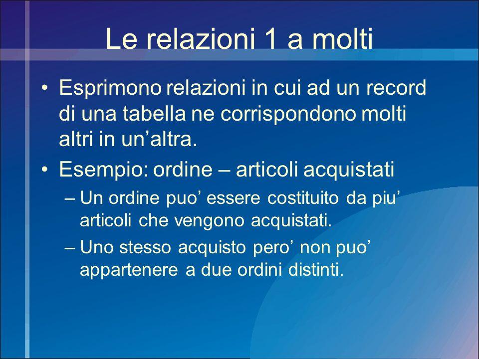 Le relazioni 1 a molti Esprimono relazioni in cui ad un record di una tabella ne corrispondono molti altri in un'altra.