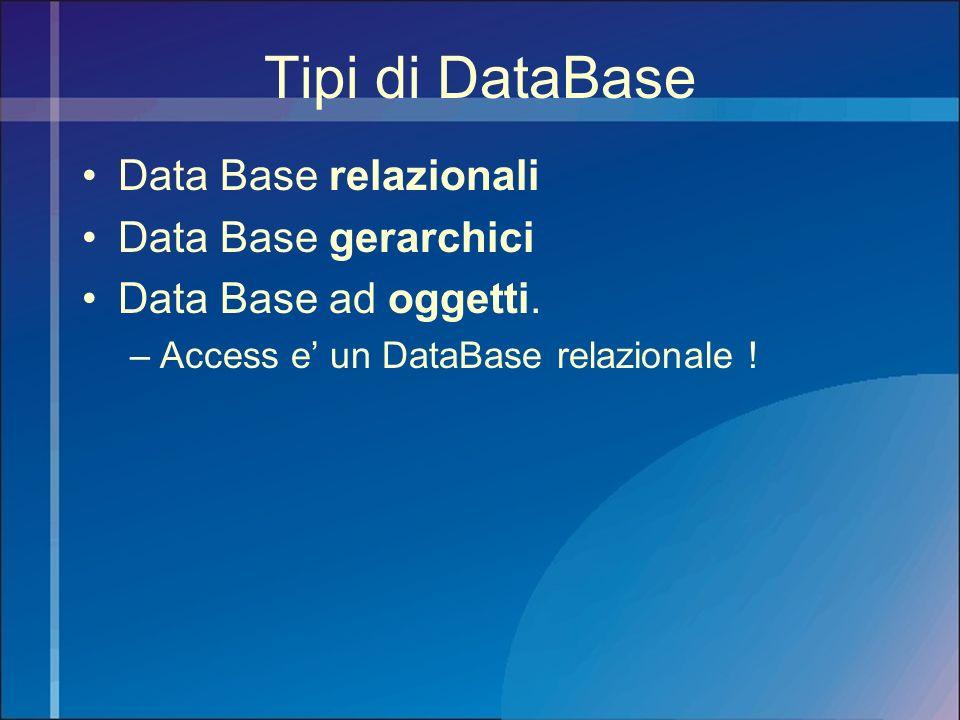 Tipi di DataBase Data Base relazionali Data Base gerarchici