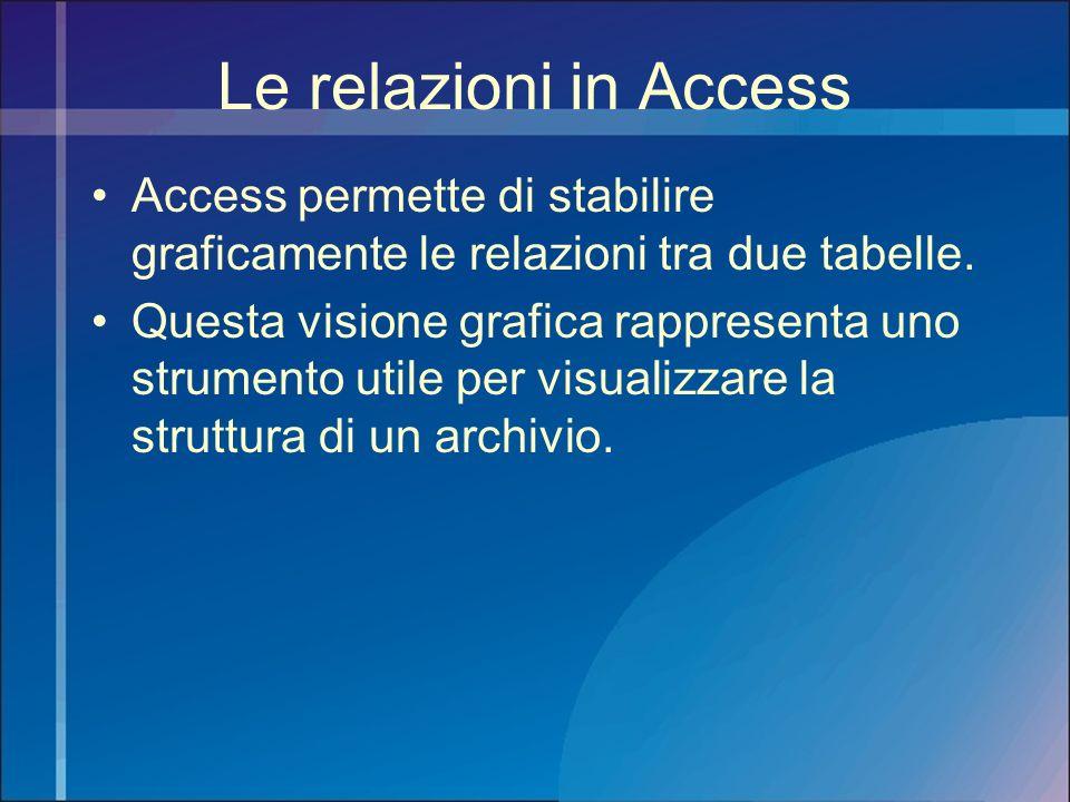 Le relazioni in Access Access permette di stabilire graficamente le relazioni tra due tabelle.