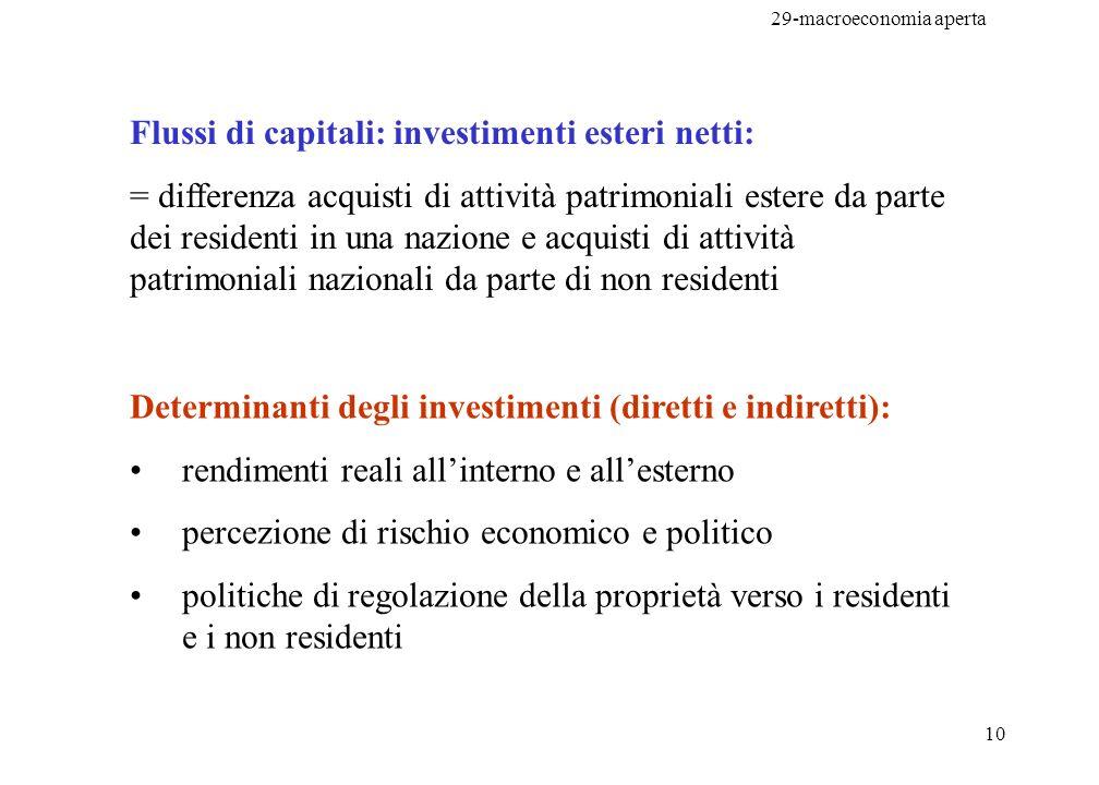 Flussi di capitali: investimenti esteri netti: