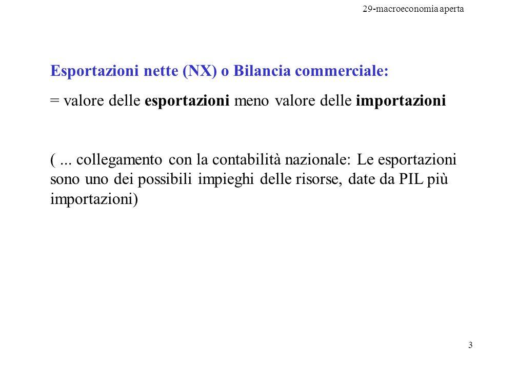 Esportazioni nette (NX) o Bilancia commerciale: