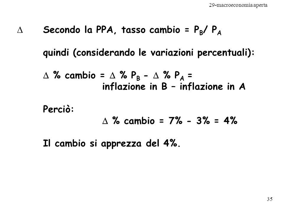 Secondo la PPA, tasso cambio = PB/ PA quindi (considerando le variazioni percentuali):  % cambio =  % PB -  % PA = inflazione in B – inflazione in A Perciò:  % cambio = 7% - 3% = 4% Il cambio si apprezza del 4%.