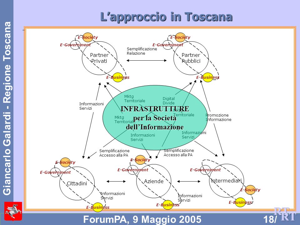 L'approccio in Toscana
