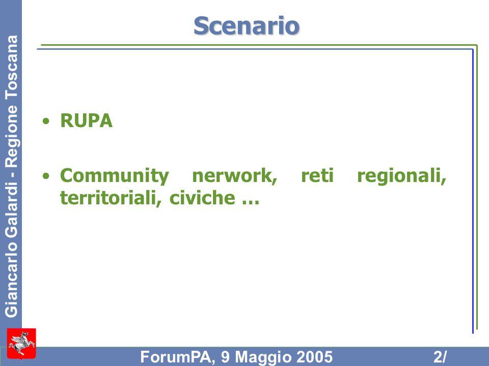 Scenario RUPA Community nerwork, reti regionali, territoriali, civiche …