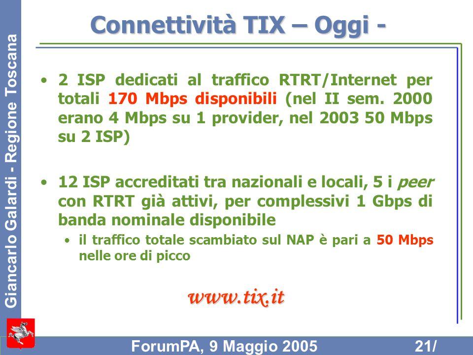 Connettività TIX – Oggi -