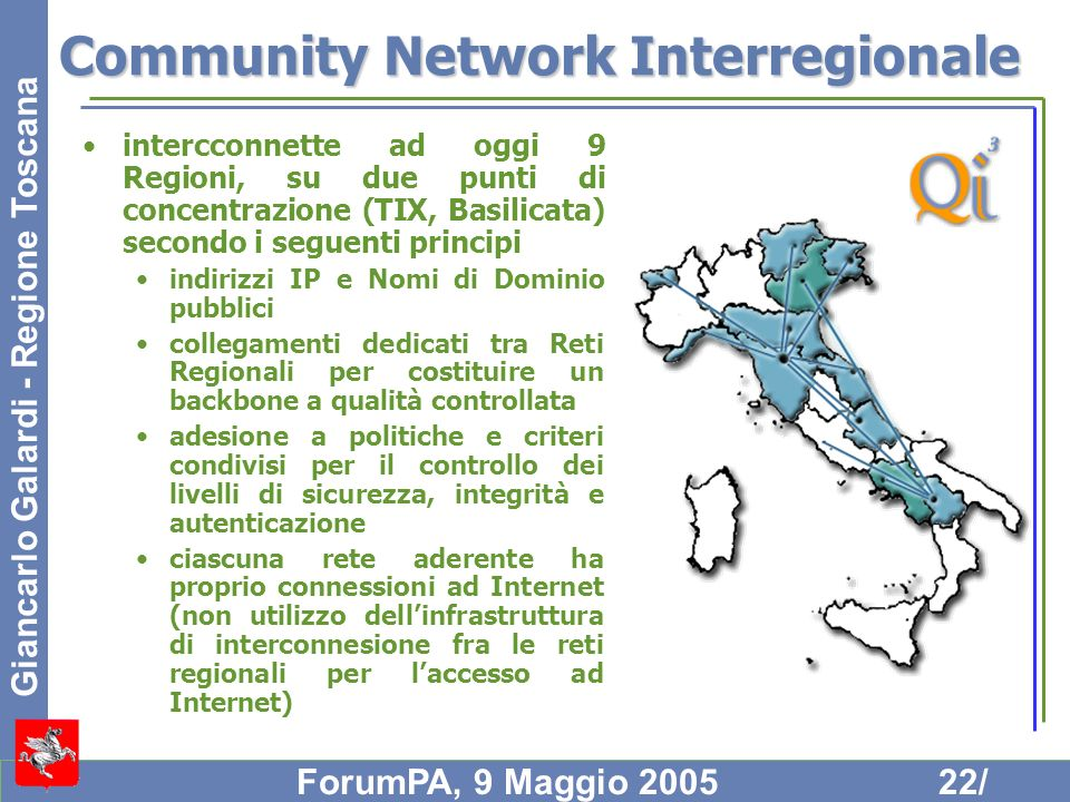 Community Network Interregionale