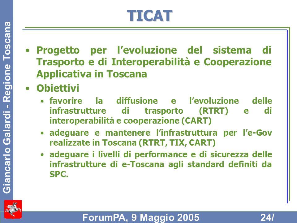 TICAT Progetto per l'evoluzione del sistema di Trasporto e di Interoperabilità e Cooperazione Applicativa in Toscana.
