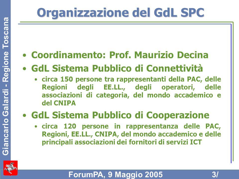 Organizzazione del GdL SPC