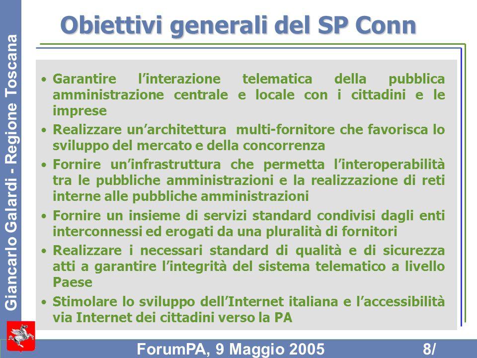 Obiettivi generali del SP Conn
