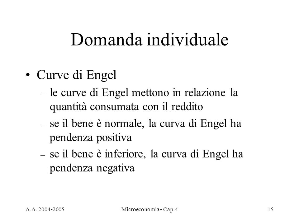 Domanda individuale Curve di Engel