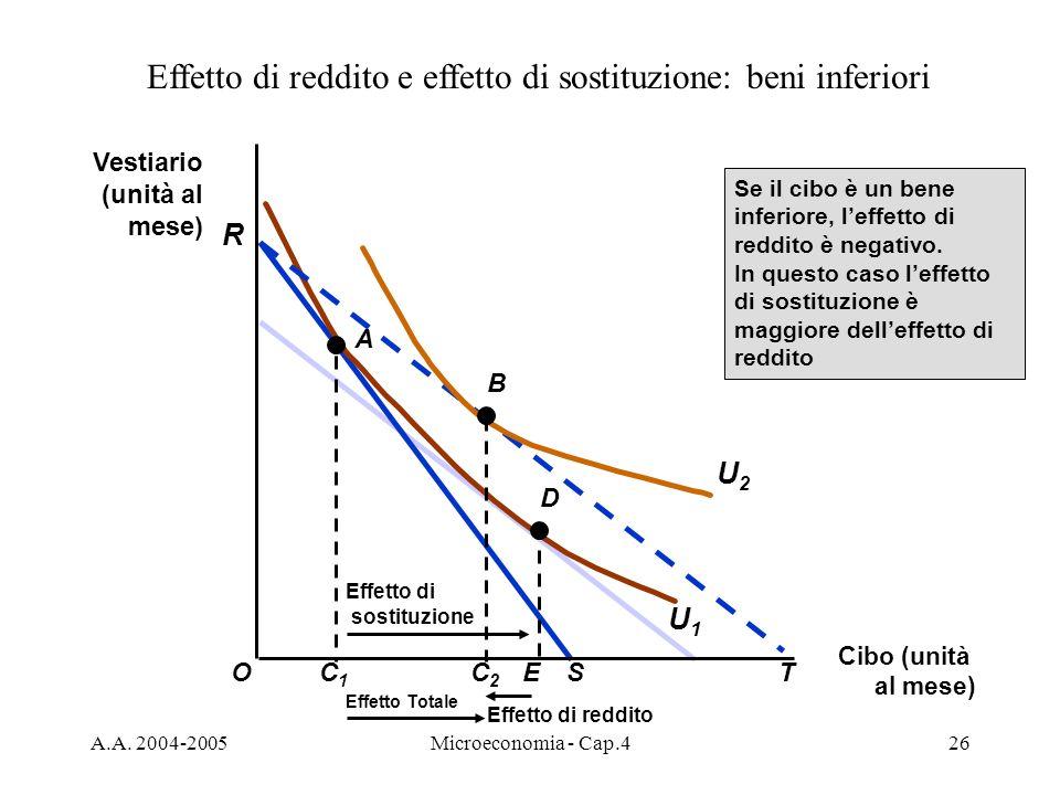 Effetto di reddito e effetto di sostituzione: beni inferiori
