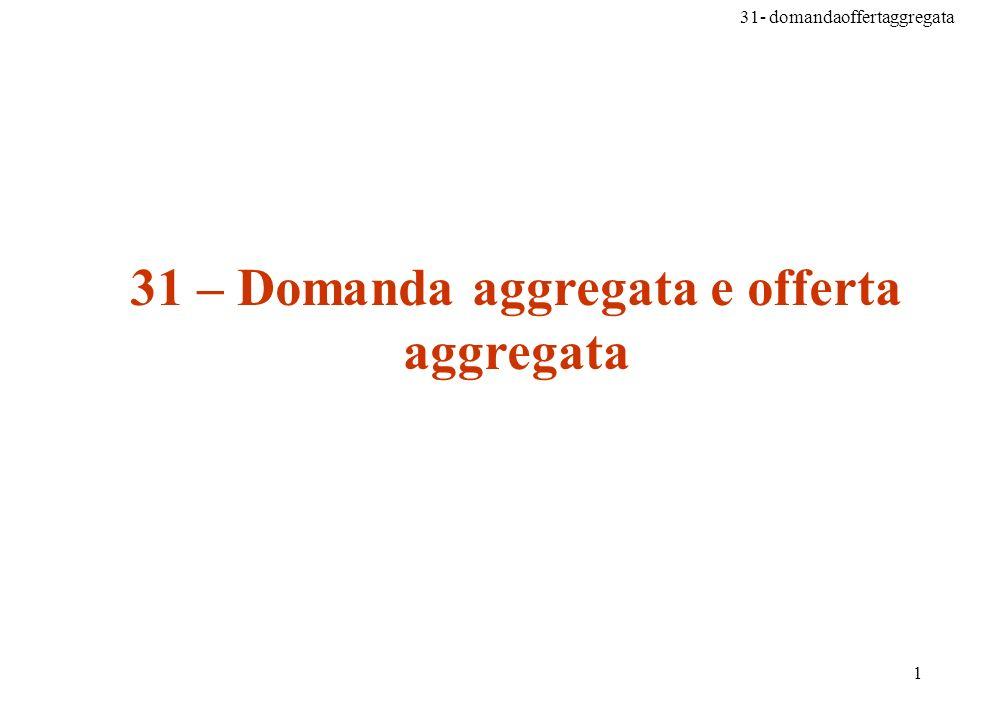 31 – Domanda aggregata e offerta aggregata