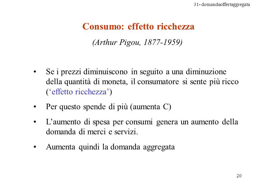 Consumo: effetto ricchezza