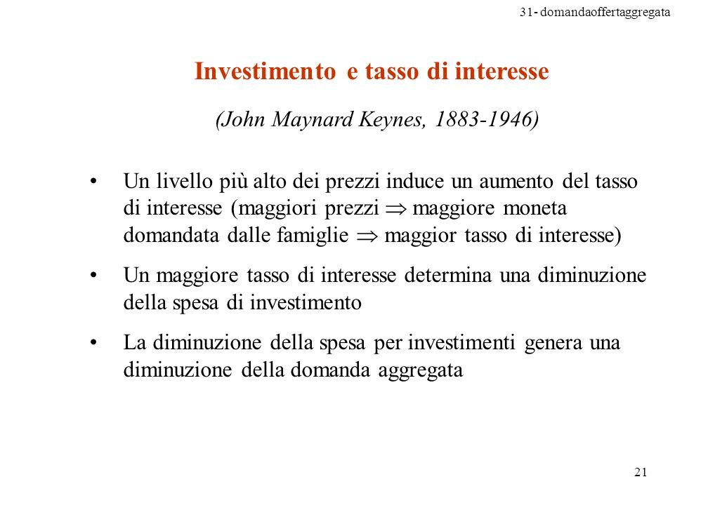 Investimento e tasso di interesse