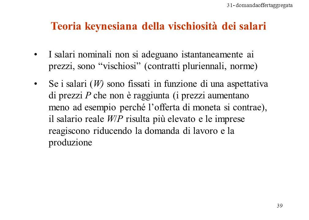 Teoria keynesiana della vischiosità dei salari
