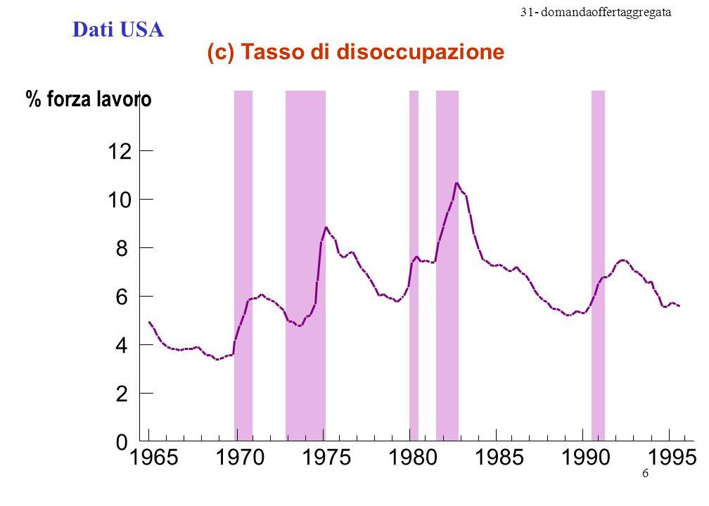 (c) Tasso di disoccupazione