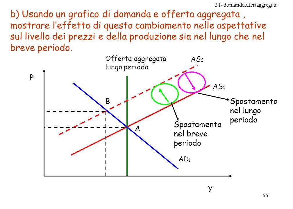 b) Usando un grafico di domanda e offerta aggregata , mostrare l'effetto di questo cambiamento nelle aspettative sul livello dei prezzi e della produzione sia nel lungo che nel breve periodo.