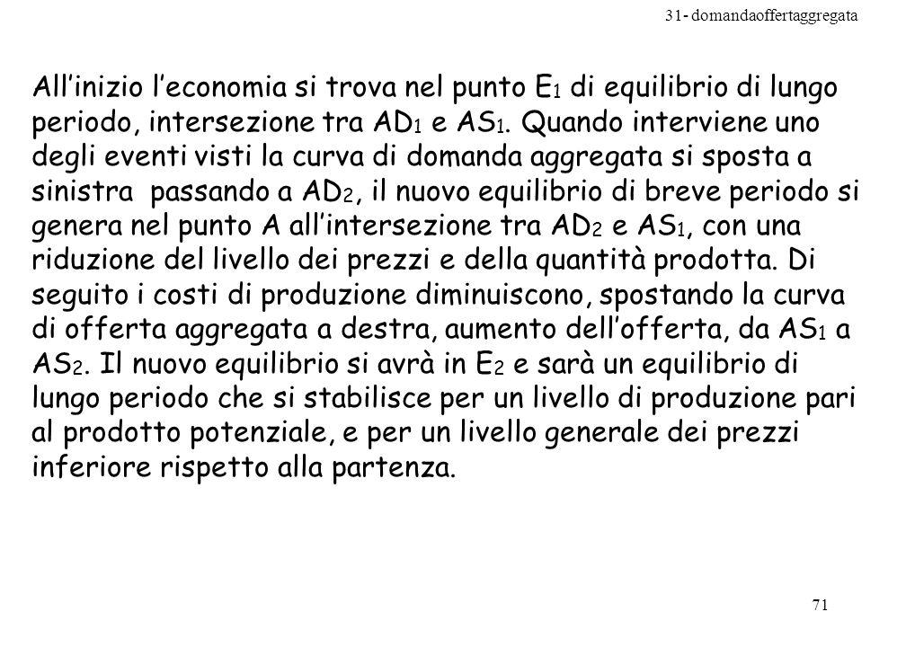 All'inizio l'economia si trova nel punto E1 di equilibrio di lungo periodo, intersezione tra AD1 e AS1.