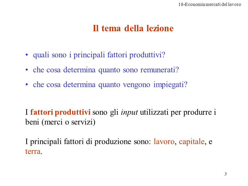Il tema della lezione quali sono i principali fattori produttivi