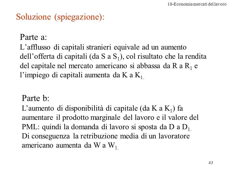 Soluzione (spiegazione):