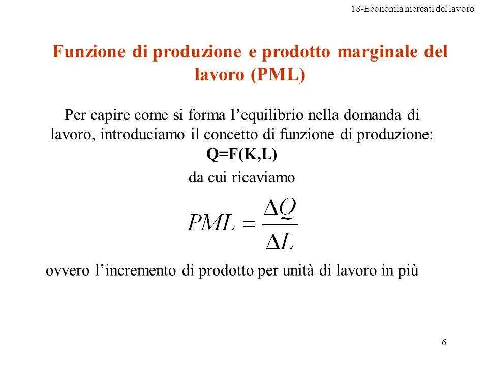 Funzione di produzione e prodotto marginale del lavoro (PML)