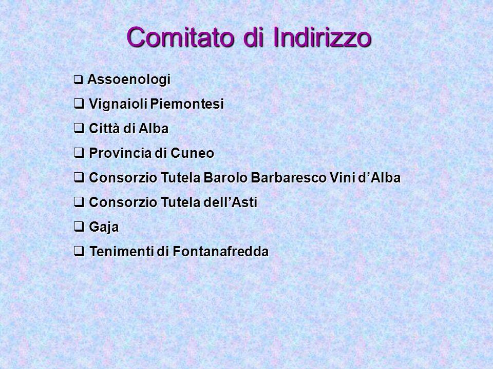Comitato di Indirizzo Vignaioli Piemontesi Città di Alba