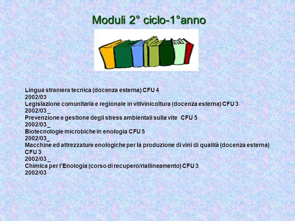 Moduli 2° ciclo-1°anno Lingua straniera tecnica (docenza esterna) CFU 4. 2002/03.