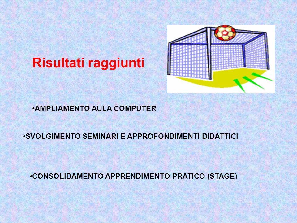 Risultati raggiunti AMPLIAMENTO AULA COMPUTER