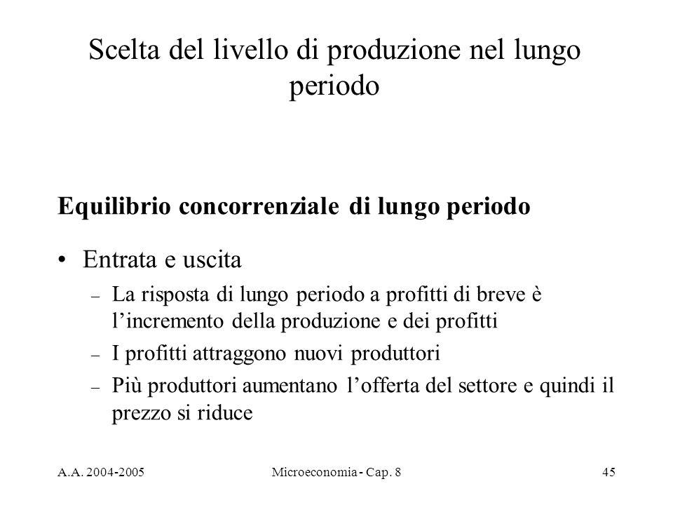 Scelta del livello di produzione nel lungo periodo