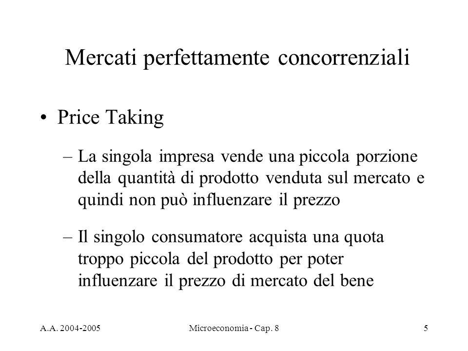 Mercati perfettamente concorrenziali