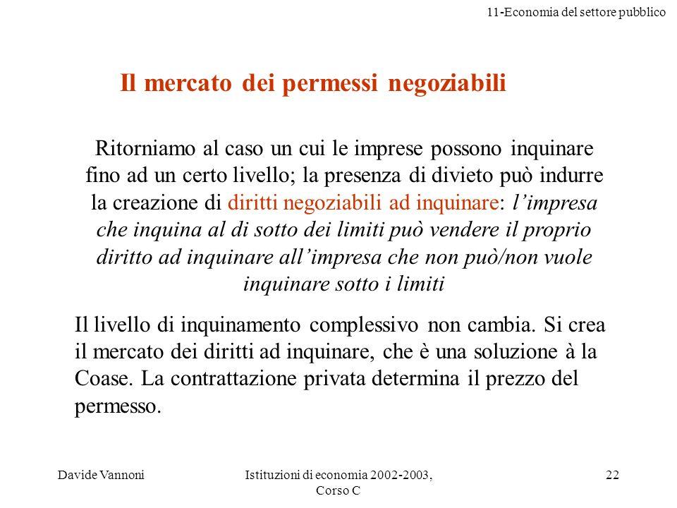 Il mercato dei permessi negoziabili