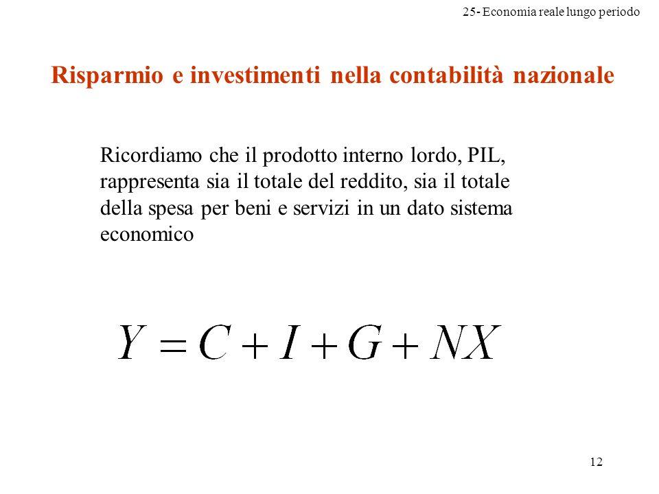 Risparmio e investimenti nella contabilità nazionale