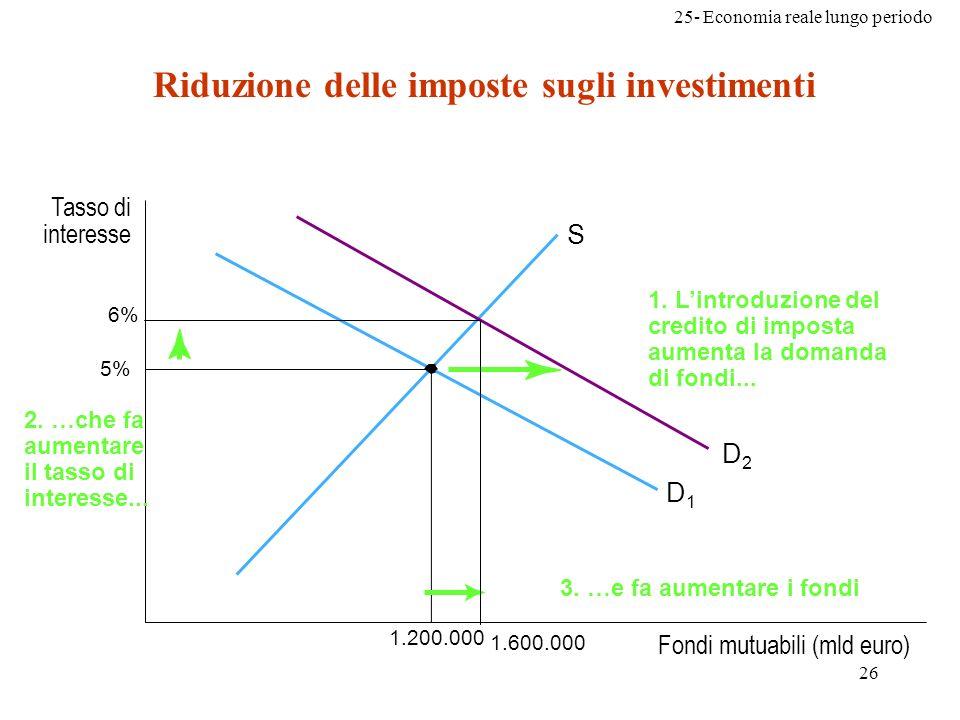Riduzione delle imposte sugli investimenti