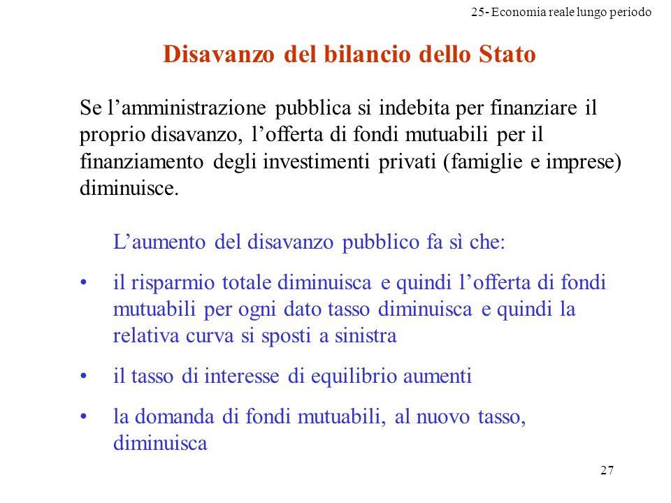 Disavanzo del bilancio dello Stato