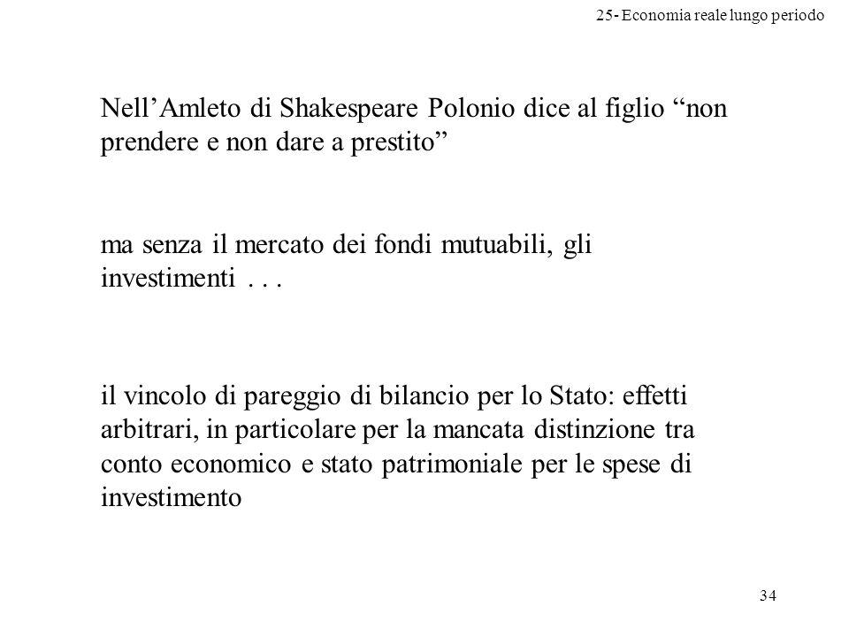 Nell'Amleto di Shakespeare Polonio dice al figlio non prendere e non dare a prestito