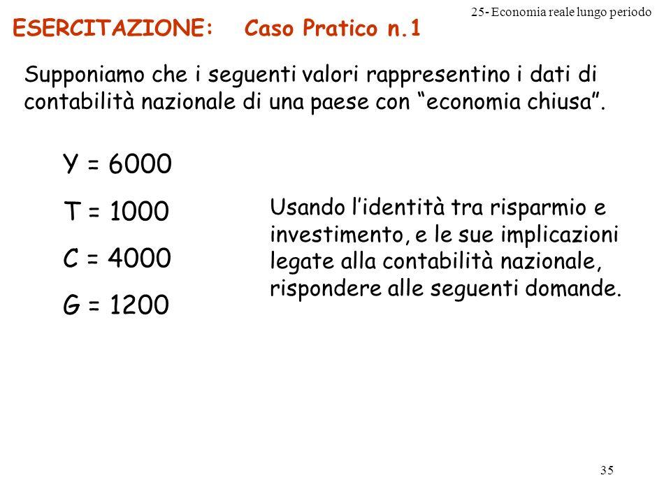 Y = 6000 T = 1000 C = 4000 G = 1200 ESERCITAZIONE: Caso Pratico n.1