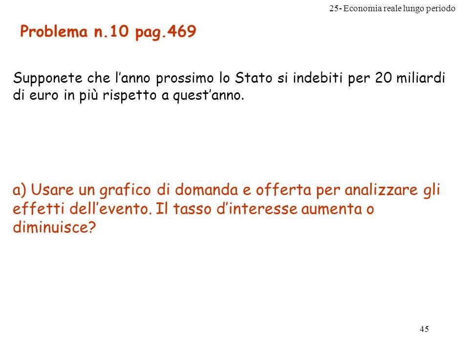 Problema n.10 pag.469 Supponete che l'anno prossimo lo Stato si indebiti per 20 miliardi di euro in più rispetto a quest'anno.